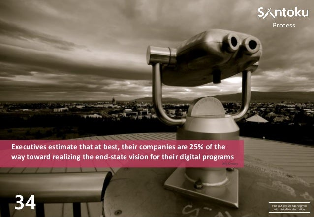 Process  Executives estimate that at best, their companies are 25% of the way toward realizing the end-state vision for th...