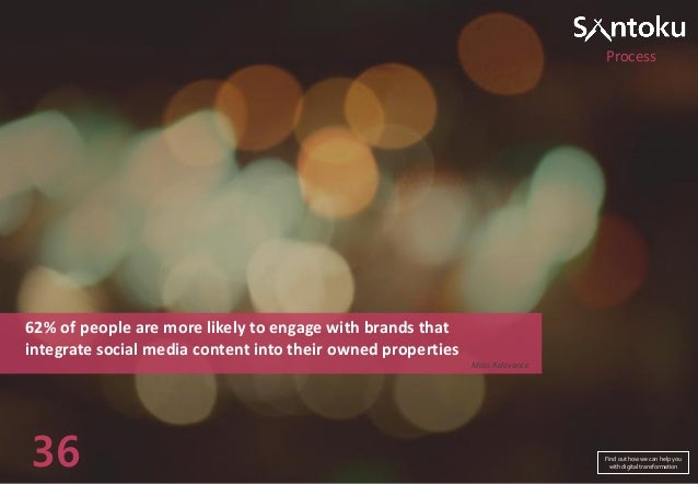 Process  62% of people are more likely to engage with brands that integrate social media content into their owned properti...