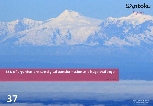 Process  33% of organisations see digital transformation as a huge challenge Econsultancy  37  Find out how we can help yo...