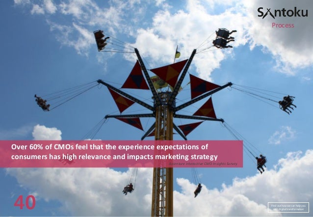Process  Over 60% of CMOs feel that the experience expectations of consumers has high relevance and impacts marketing stra...