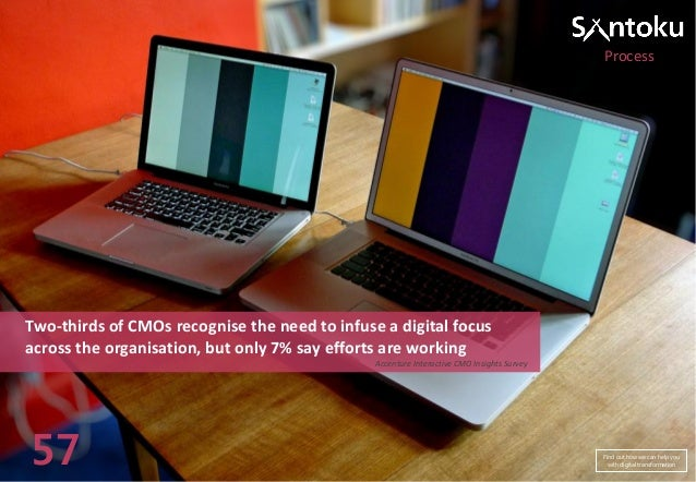 Process  Two-thirds of CMOs recognise the need to infuse a digital focus across the organisation, but only 7% say efforts ...