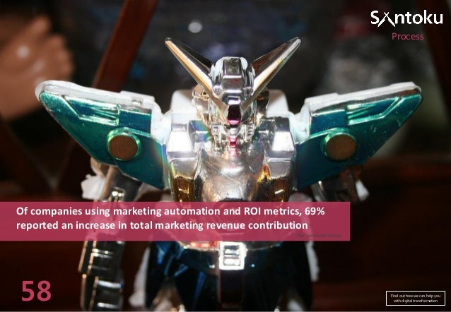Process  Of companies using marketing automation and ROI metrics, 69% reported an increase in total marketing revenue cont...