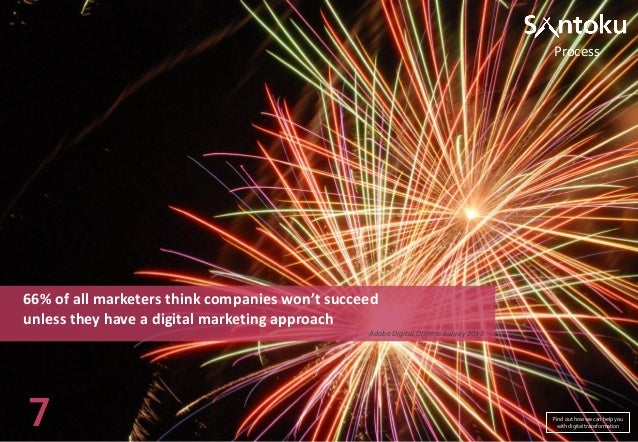 Process  66% of all marketers think companies won't succeed unless they have a digital marketing approach Adobe Digital Di...
