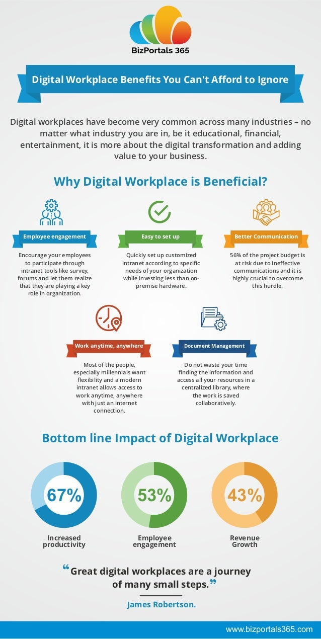 Digital Workplace Benefits You Can't Afford to Ignore Digital workplaces have become very common across many industries – no...