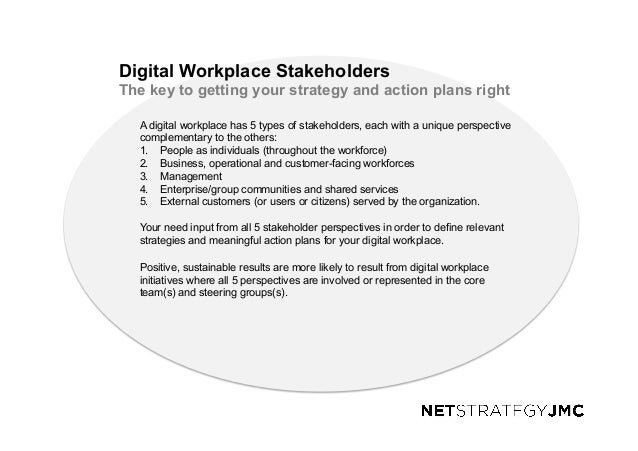 A digital workplace has 5 types of stakeholders, each with a unique perspective complementary to the others: 1. People as...