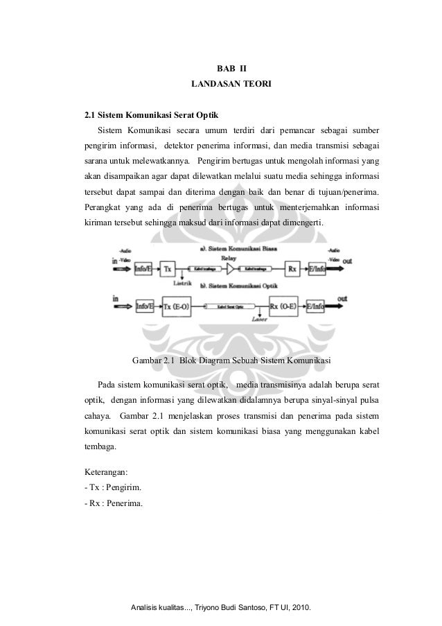 BAB II LANDASAN TEORI 2.1 Sistem Komunikasi Serat Optik Sistem Komunikasi secara umum terdiri dari pemancar sebagai sumber...