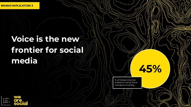 At least 6 platforms have more than 1BN monthly active users 8.4 Average number of social accounts a typical social media ...