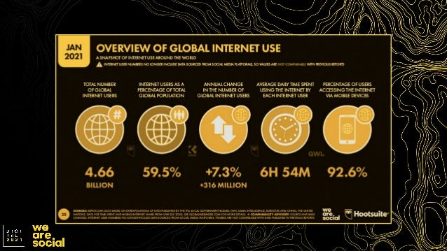 WHAT DOES THIS DATA MEAN FOR BRANDS?