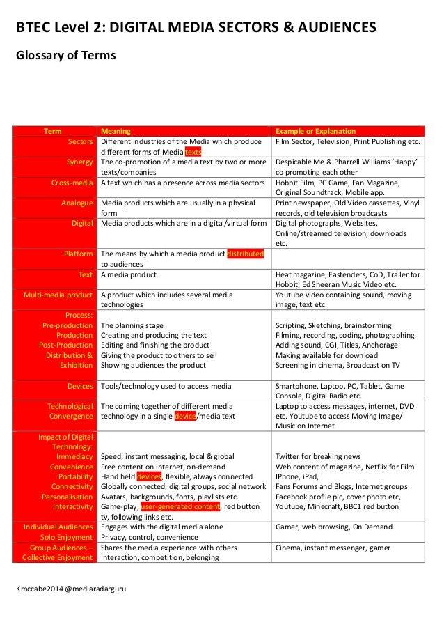 Kmccabe2014  @mediaradarguru   BTEC  Level  2:  DIGITAL  MEDIA  SECTORS  &  AUDIENCES   Glossary  of...