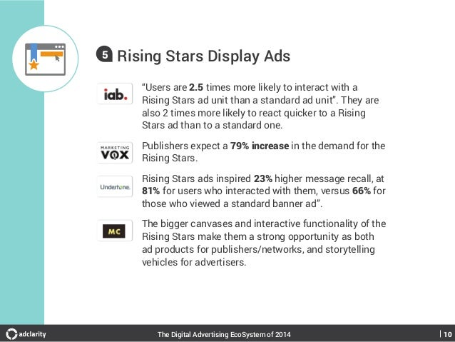 """5  Rising Stars Display Ads """"Users are 2.5 times more likely to interact with a Rising Stars ad unit than a standard ad un..."""