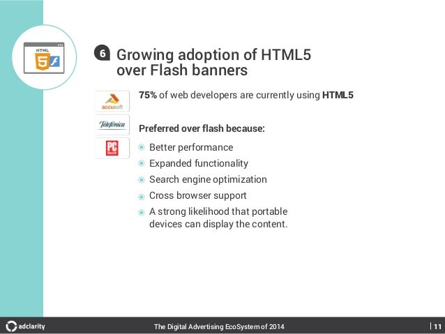 6  Growing adoption of HTML5 over Flash banners 75% of web developers are currently using HTML5 Preferred over flash becau...