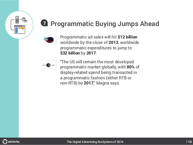 7  Programmatic Buying Jumps Ahead Programmatic ad sales will hit $12 billion worldwide by the close of 2013, worldwide pr...