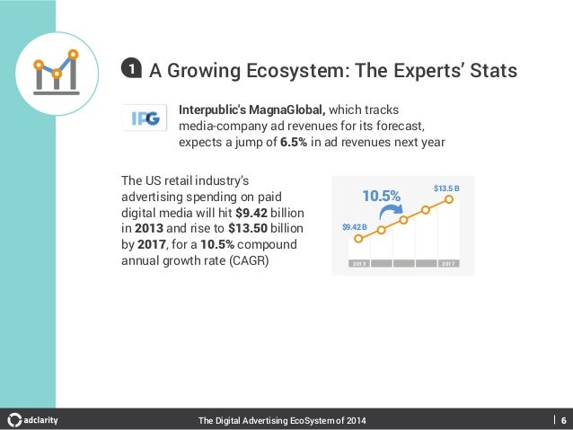 1  A Growing Ecosystem: The Experts' Stats Interpublic's MagnaGlobal, which tracks media-company ad revenues for its forec...