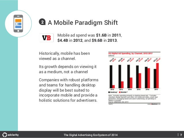 2  A Mobile Paradigm Shift Mobile ad spend was $1.6B in 2011, $4.4B in 2012, and $9.6B in 2013.  Historically, mobile has ...