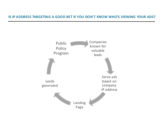 Companies knownfor valuable leads Serveads basedon company IPaddress Landing Page Leads generated Public Policy ...