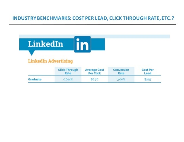 INDUSTRYBENCHMARKS:COSTPERLEAD,CLICKTHROUGHRATE,ETC.?