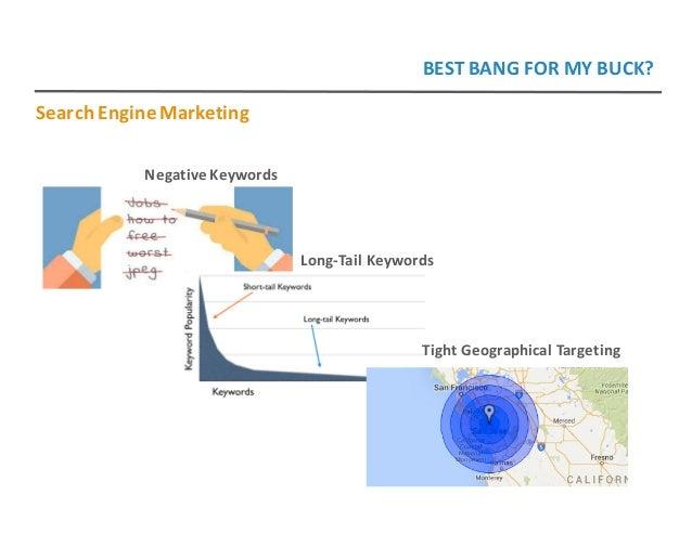 NegativeKeywords Long-TailKeywords TightGeographicalTargeting SearchEngineMarketing BESTBANGFORMYBUCK?