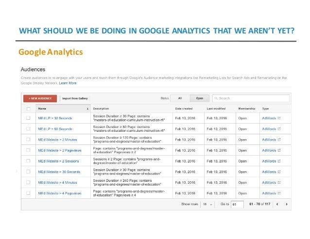 GoogleAnalytics WHATSHOULDWEBEDOINGINGOOGLEANALYTICS THATWEAREN'TYET?