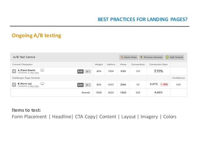 OngoingA/Btesting Itemstotest: FormPlacement Headline CTACopy Content Layout Imagery Colors BESTPRACTIC...
