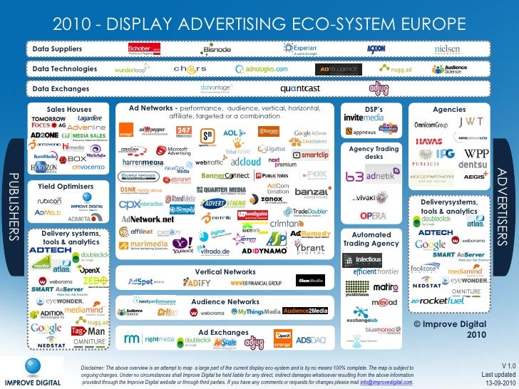2010 - DISPLAY ADVERTISING ECO-SYSTEM EUROPE             Data Suppliers             Data Technologies             Data Exc...