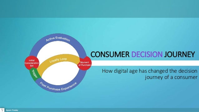digital age  u0026 its effects on the marketing model  consumer