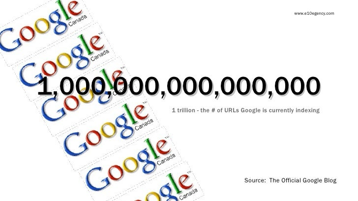 1,000,000,000,000,000 <ul><li>1 trillion - the # of URLs Google is currently indexing </li></ul>Source:  The Official Goog...