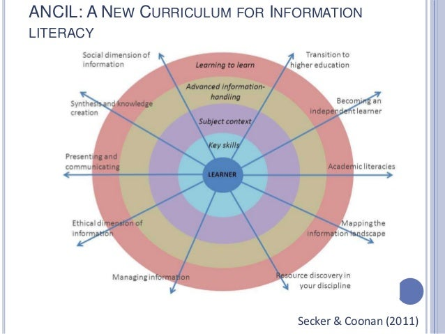 information literacy and scholarship practice and Cultural shifts: putting critical information literacy into practice a hicks   examining mendeley: designing learning opportunities for digital scholarship.