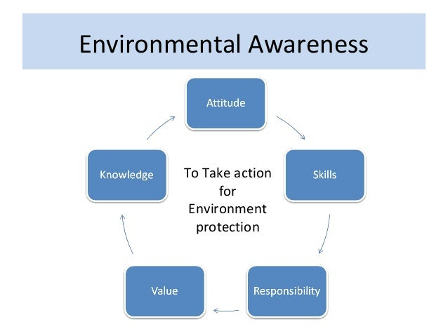 environmental awareness among society The growing level of environmental awareness  by increased worldwide environmental awareness as  remain strong forces in american society,.
