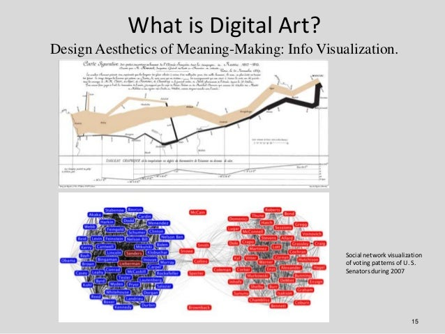 What is Digital Art?Design Aesthetics of Meaning-Making: Info Visualization.                                              ...