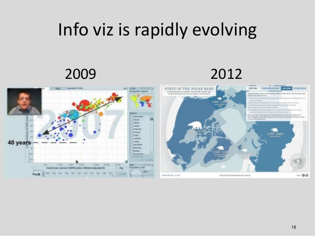 Info viz is rapidly evolving2009                 2012                               16