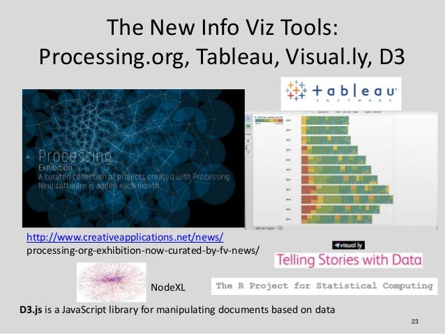 The New Info Viz Tools:    Processing.org, Tableau, Visual.ly, D3 http://www.creativeapplications.net/news/ processing-org...