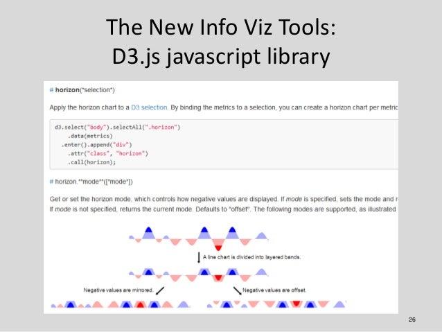 The New Info Viz Tools:D3.js javascript library                           26
