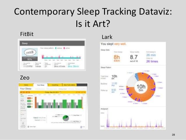 Contemporary Sleep Tracking Dataviz:            Is it Art? FitBit             Lark Zeo                                   28