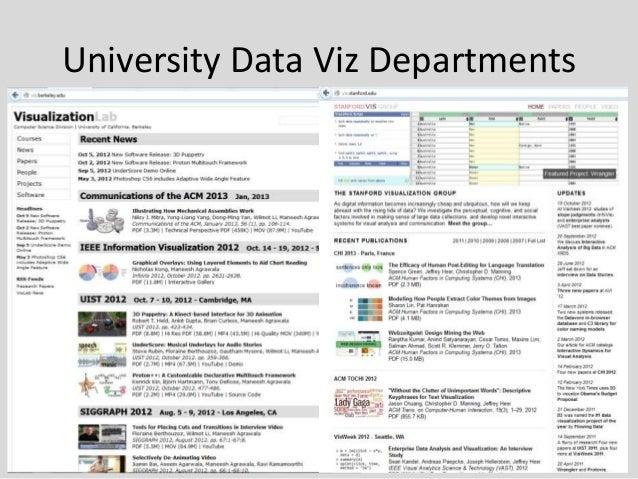 University Data Viz Departments                                  29