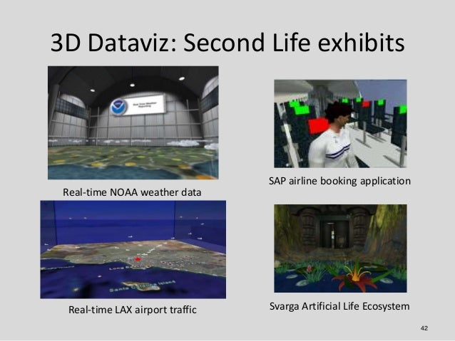 3D Dataviz: Second Life exhibits                                  SAP airline booking application Real-time NOAA weather d...