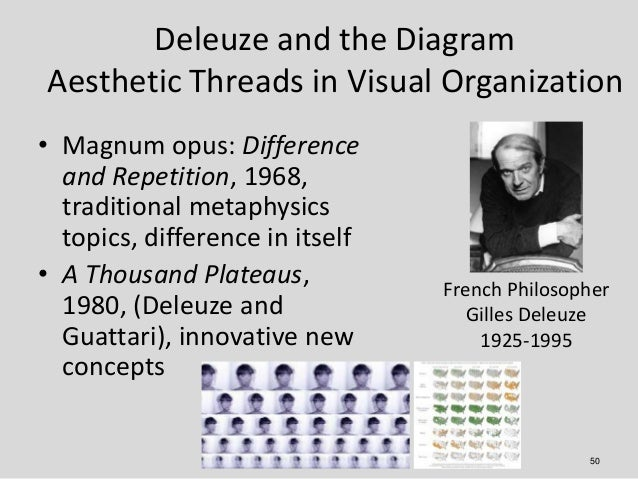 Deleuze and the DiagramAesthetic Threads in Visual Organization• Magnum opus: Difference  and Repetition, 1968,  tradition...
