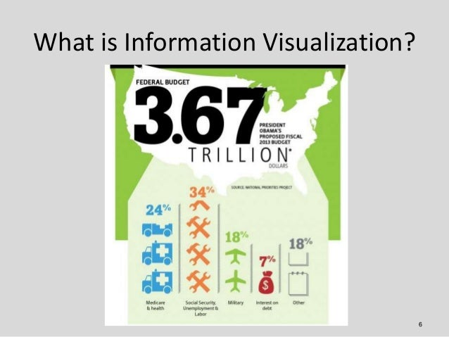 What is Information Visualization?                                     6