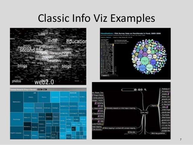 Classic Info Viz Examples                            7