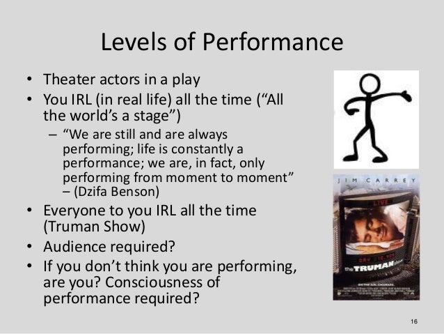 """Levels of Performance• Theater actors in a play• You IRL (in real life) all the time (""""All  the world's a stage"""")   – """"We ..."""