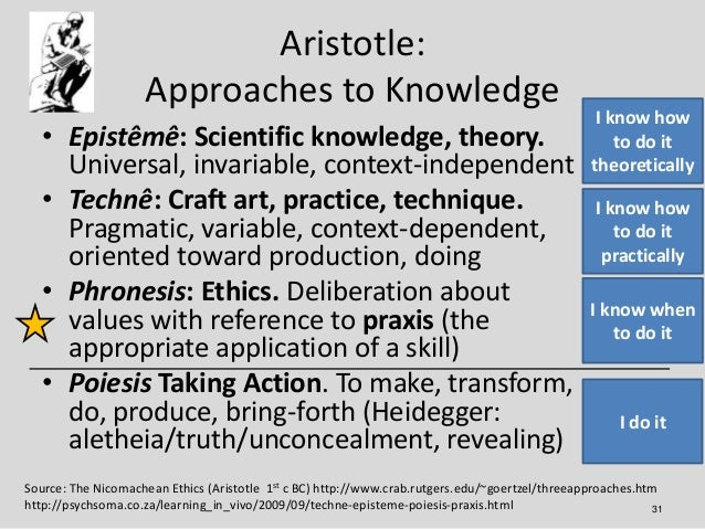 aristotle phronesis In developing his argument, flyvbjerg drew heavily on aristotle's distinction  between epistemé, techné and phronesis, a distinction that is foundational to.