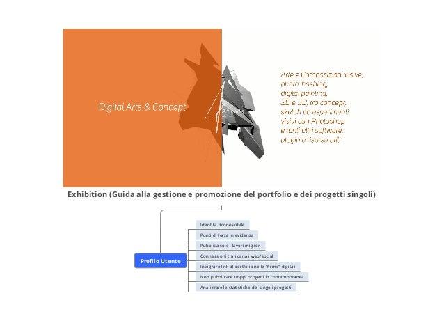 Exhibition (Guida alla gestione e promozione del portfolio e dei progetti singoli) Profilo Utente Identità riconoscibile Pu...