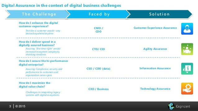 Digital assurance develop a comprehensive testing strategy for digit for informational purposes only terms of this presentation 3 pronofoot35fo Image collections