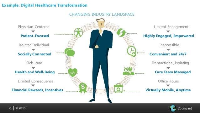 Digital Assurance: Develop a Comprehensive Testing ...