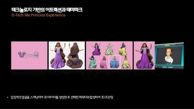 • 입장객의얼굴을스캐닝하여3D데이터를생성한후선택한캐릭터와합성하여3D프린팅D-Tech Me Princess Experience테크놀로지기반의어트랙션과테마파크