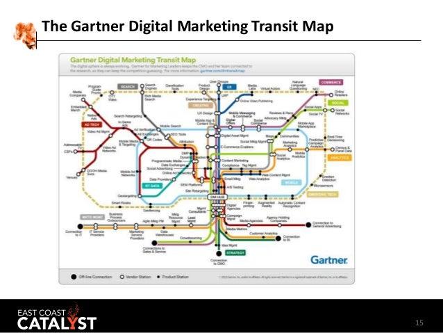 15 The Gartner Digital Marketing Transit Map