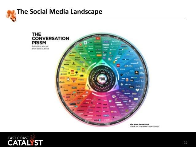 16 The Social Media Landscape