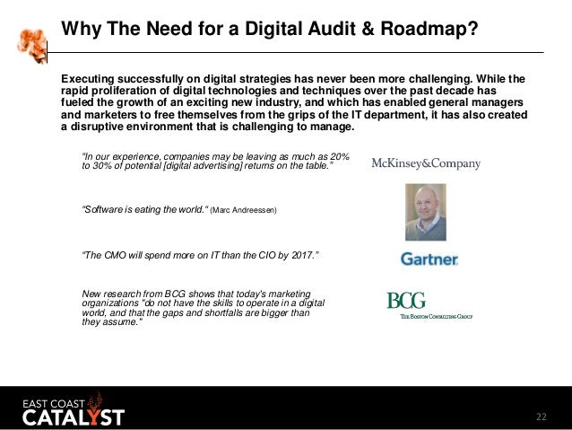 Digital Marketing Audit Template - Department roadmap template