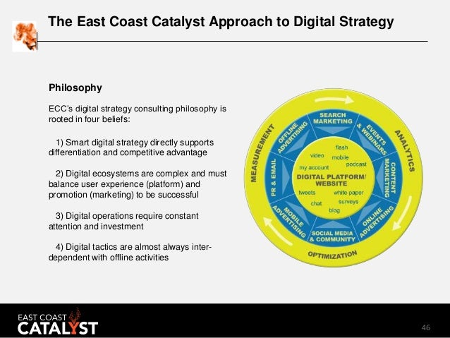46 The East Coast Catalyst Approach to Digital Strategy ECC's digital strategy consulting philosophy is rooted in four bel...