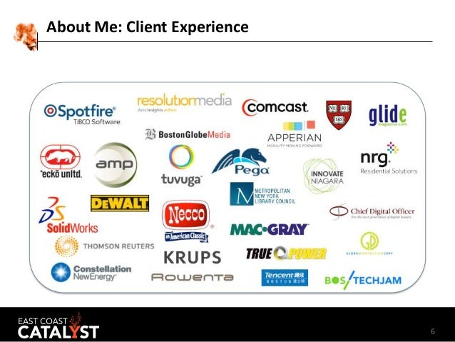 6 About Me: Client Experience