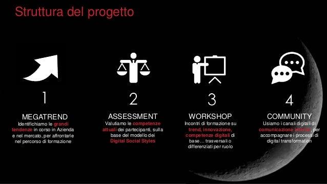 ASSESSMENT Valutiamo le competenze attuali dei partecipanti, sulla base del modello dei Digital Social Styles WORKSHOP Inc...